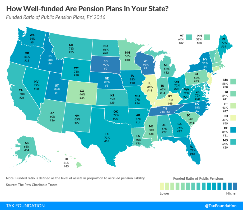 Pension Funding is Precarious