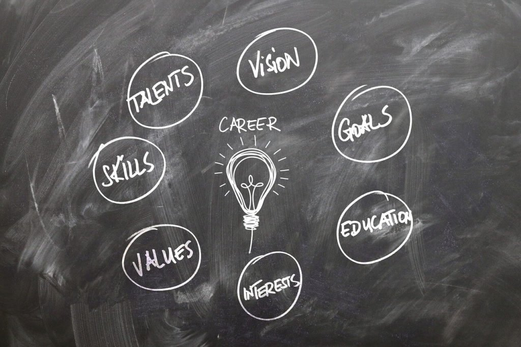 Multiply Your Income Using the Educator Career Ladder