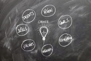 Multiple Your Income Using the Educator Career Ladder