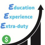 The Three Es to Grow Educator Income
