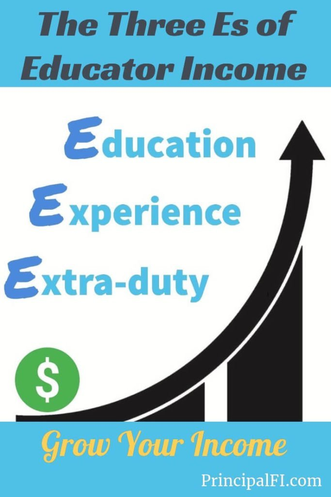 Grow Your Income While Focusing on the Job You Love.  #educatorincome