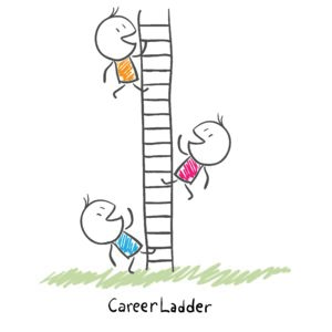 Educator Career Ladder
