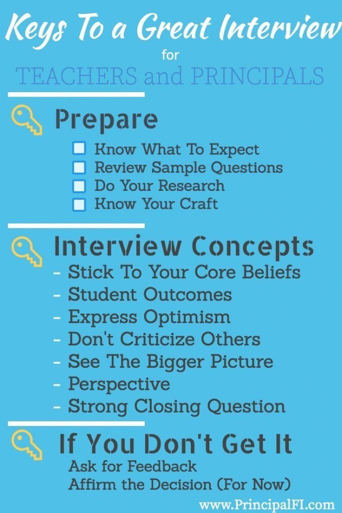 These keys to a successful interview will help you get that teaching or principal job you want!  Learn about successful preparation and concepts to cover in the interview.  Real interview tips from hundreds of hiring experiences.