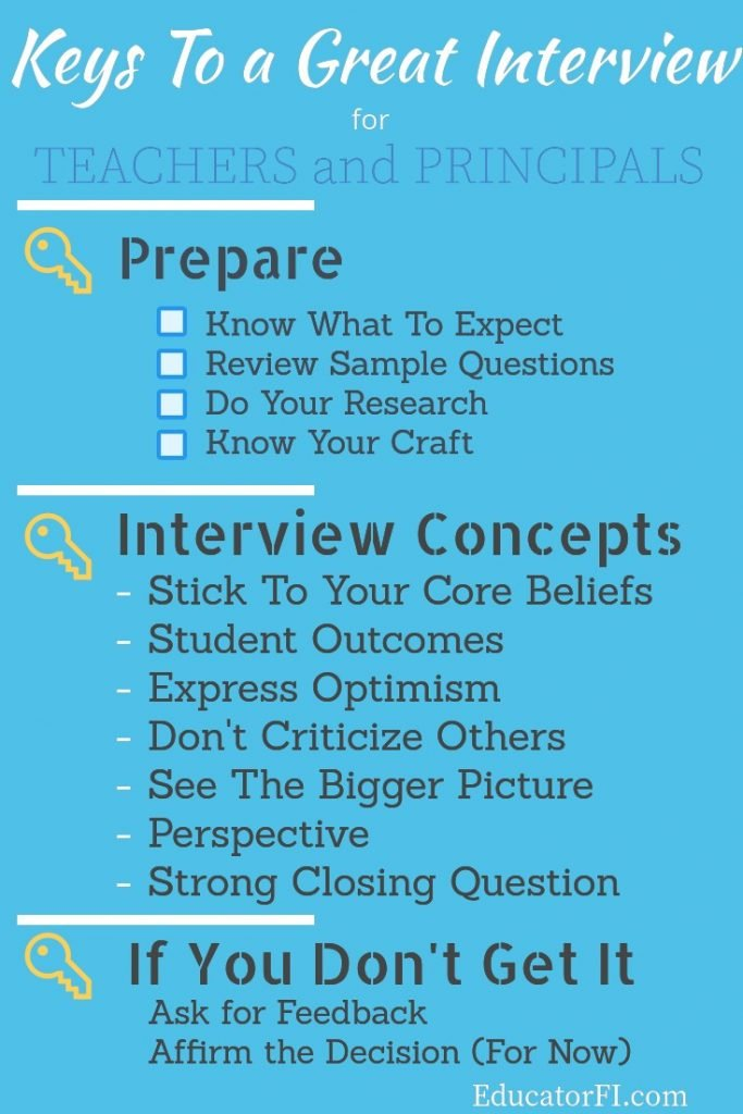Trying to get a teaching job?  Nail your educator interview with these keys.  #teacherinterview #principalinterview #interviewtips