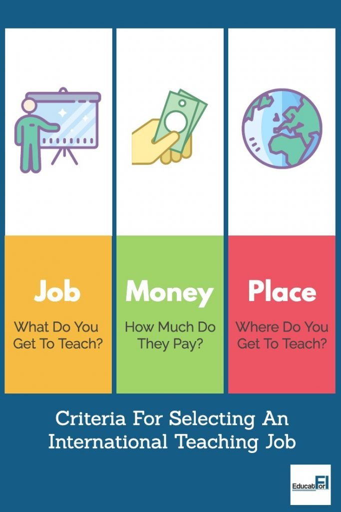 Want to teach abroad?  Criteria to consider when selection an international teaching job
