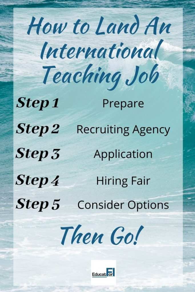 Looking to teach abroad?  5 steps to land an international teaching job.  Real advice from a real international educator.