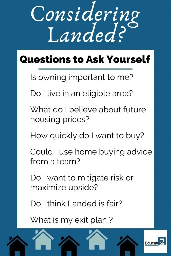 Questions to ask yourself if you're considering using Landed's teacher home buying program.