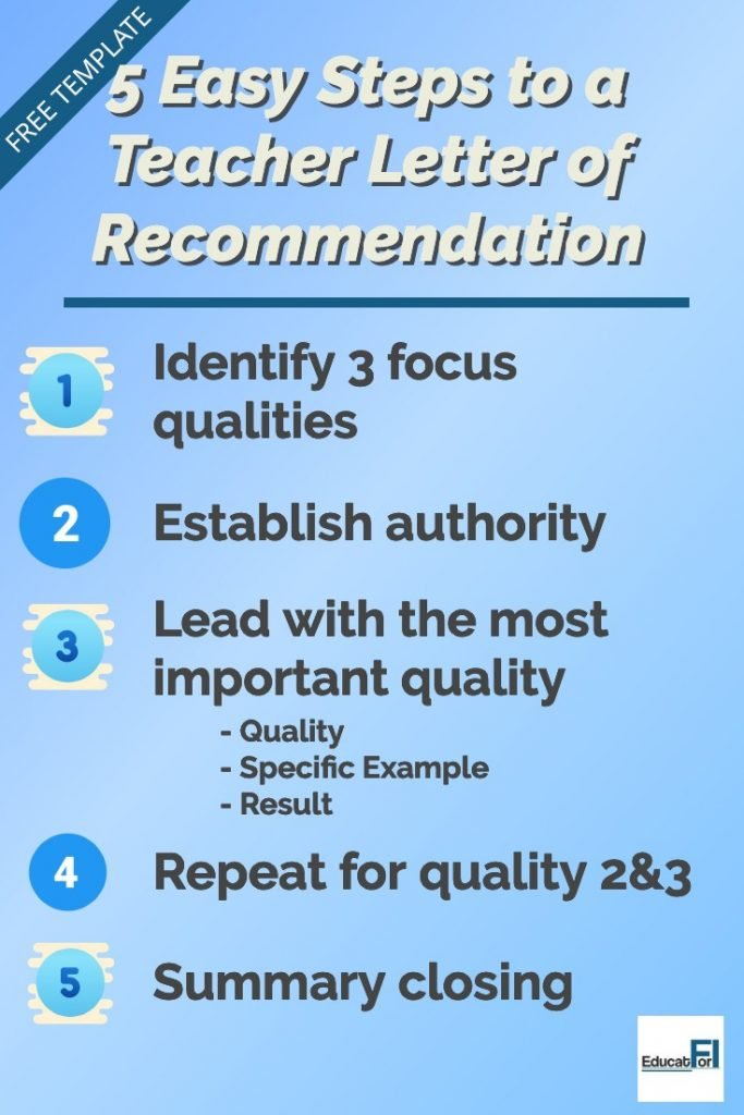5 Easy Steps to a Teacher Letter of Recommendation